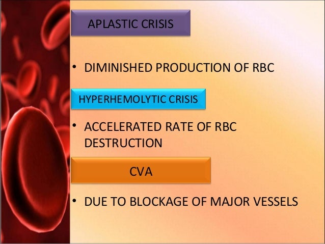 Medical managementOxygenationRestHydrationPain managementBlood transfusionAntibioticsGene therapyFolic acid supplementatio...