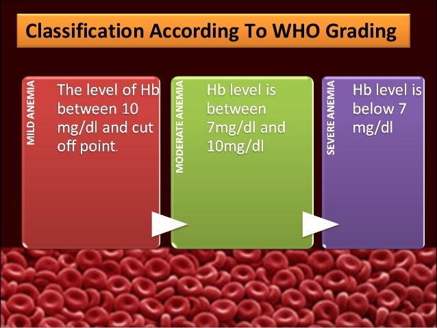 Classification According To WHO Grading