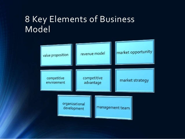 Four Key Elements For a Sound Business Model