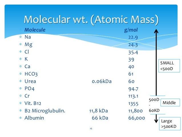 The atomic mass of metallo essay