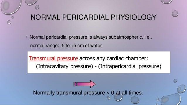 hemodynamics of cardiac tamponade  constrictive
