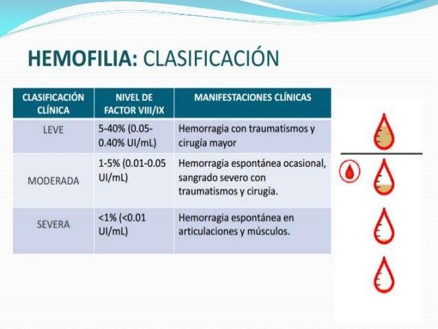 OSTEOGENESIS IMPERFECTA  Son un grupo de patologías genéticas hereditarias del tejido conectivo, que se caracterizan por ...