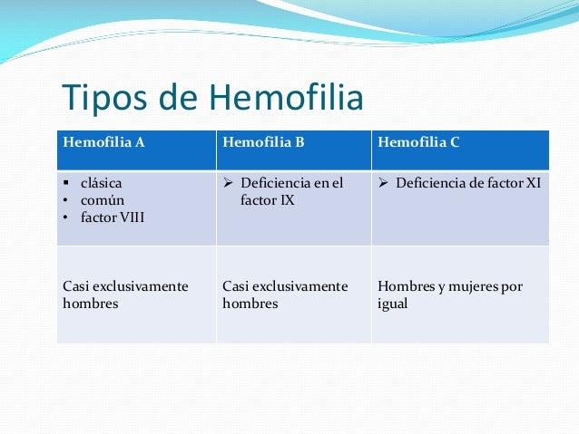 TIPOS DE HEMOFILIA PDF DOWNLOAD