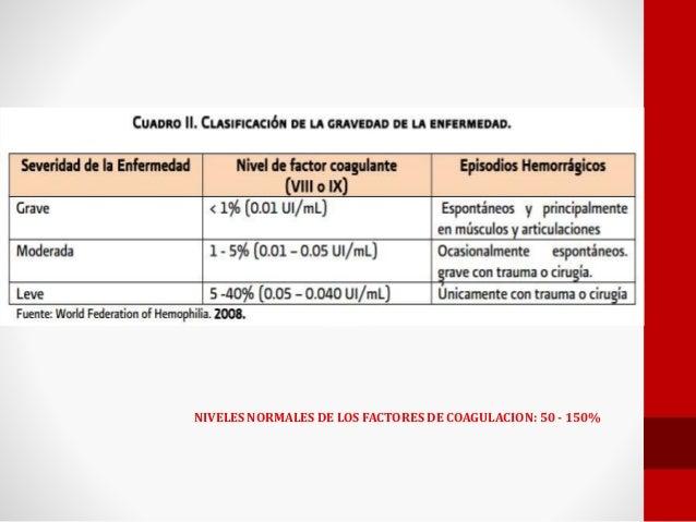 HEMOFILIAS A Y B PDF
