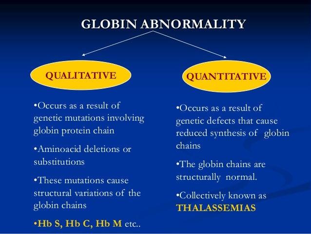 hemoglobinopathies thalassemia