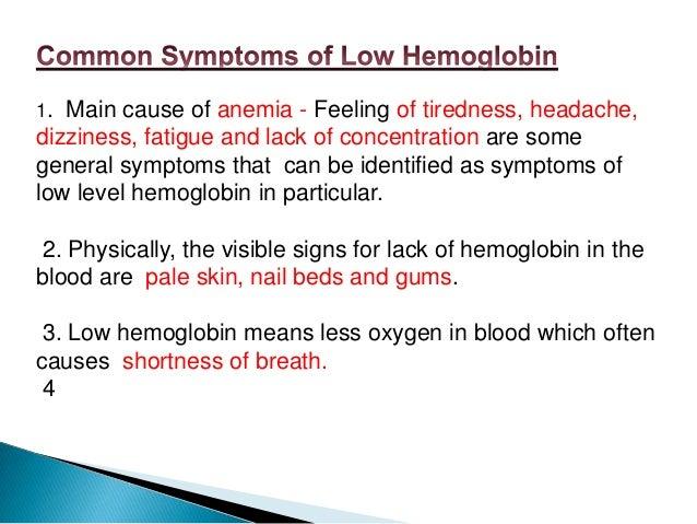 hemoglobin testing