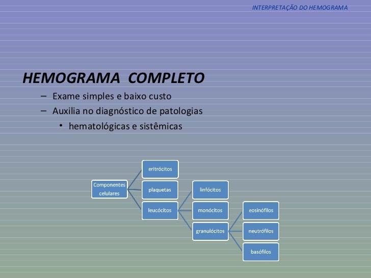 Exame hemograma