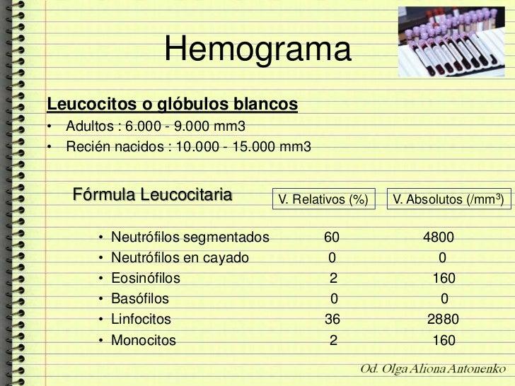 Valores de Referencia de Hemograma y Coagulograma