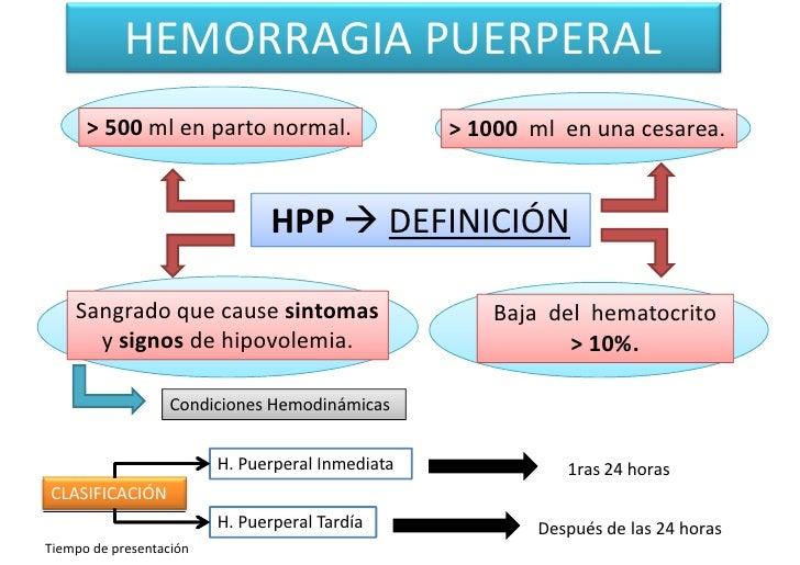 HPP  FACTORES PREDISPONENETESATONIA UTERINA        La atonía uterina es la causa más                      frecuente (70%)...