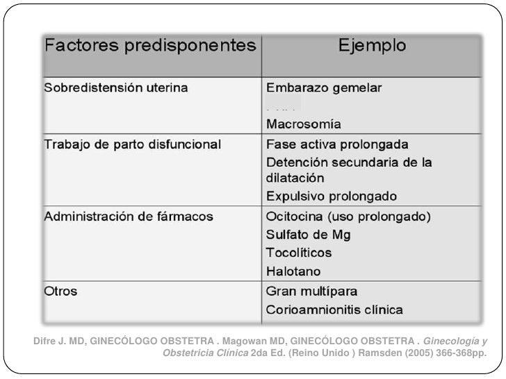 Difre J. MD, GINECÓLOGO OBSTETRA . Magowan MD, GINECÓLOGO OBSTETRA . Ginecología y                        Obstetricia Clín...