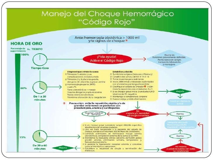 Hemorragia postparto(smr)