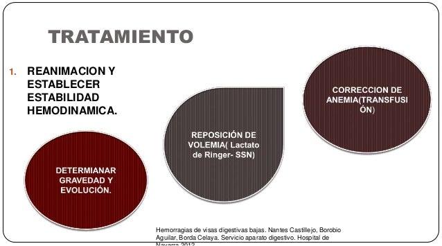 TRATAMIENTO Hemorragias de visas digestivas bajas. Nantes Castillejo, Borobio Aguilar, Borda Celaya. Servicio aparato dige...