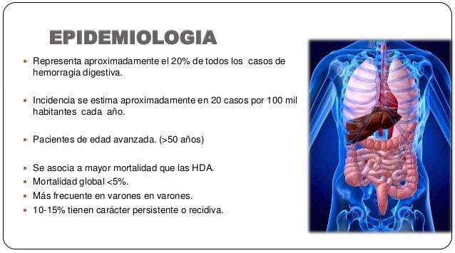 EPIDEMIOLOGIA  Representa aproximadamente el 20% de todos los casos de hemorragia digestiva.  Incidencia se estima aprox...