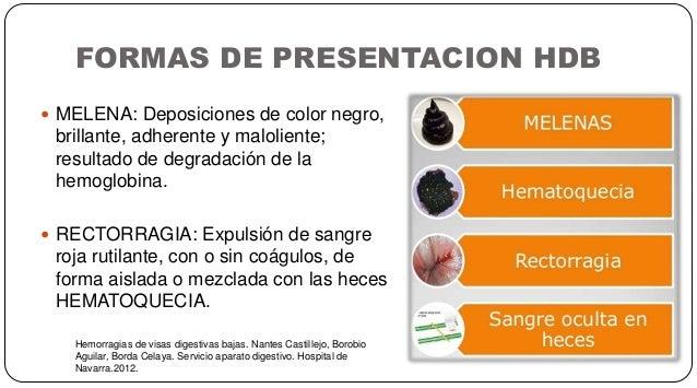 FORMAS DE PRESENTACION HDB Hemorragias de visas digestivas bajas. Nantes Castillejo, Borobio Aguilar, Borda Celaya. Servic...