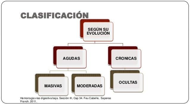 CLASIFICACIÓN Hemorragia vías digestiva baja. Sección III, Cap 34. Feu Cabelle, Saperas Franch. 2011. SEGÚN SU EVOLUCIÓN A...