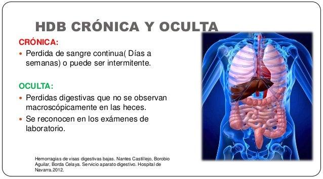 HDB CRÓNICA Y OCULTA Hemorragias de visas digestivas bajas. Nantes Castillejo, Borobio Aguilar, Borda Celaya. Servicio apa...