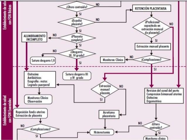 Prednisone Taper Side Effects Of Stopping Prednisone