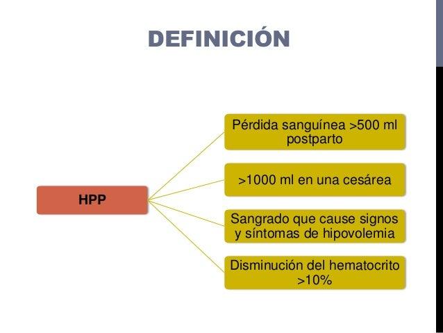 DEFINICIÓN HPP Pérdida sanguínea >500 ml postparto >1000 ml en una cesárea Sangrado que cause signos y síntomas de hipovol...