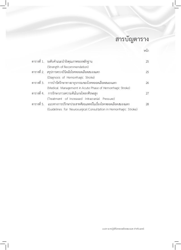 Clinical Practice Guidelines for Hemorrhagic Stroke 2008