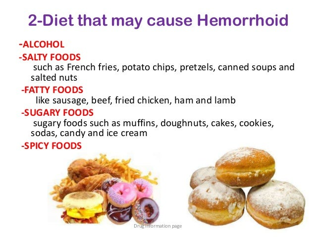 hemorrhoids drug information page, Human Body