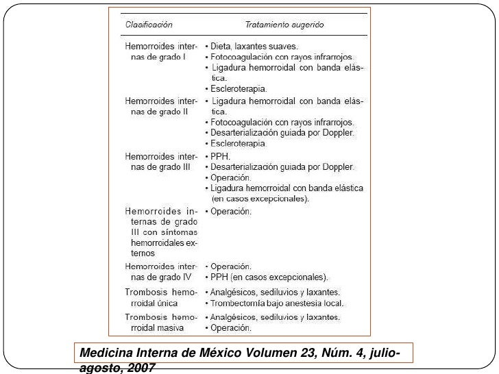 Medicina Interna de México Volumen 23, Núm. 4, julio-agosto, 2007<br />