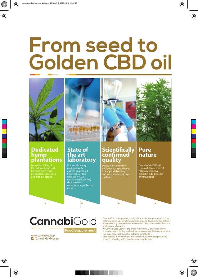 C M Y CM MY CY CMY K canabi.gold-palkat-produkcja-eng-2016.pdf 1 2016-08-18 09:52:25