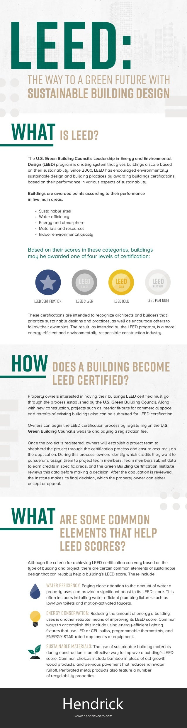 Leed The Way To A Sustainable Future With Sustainable Building