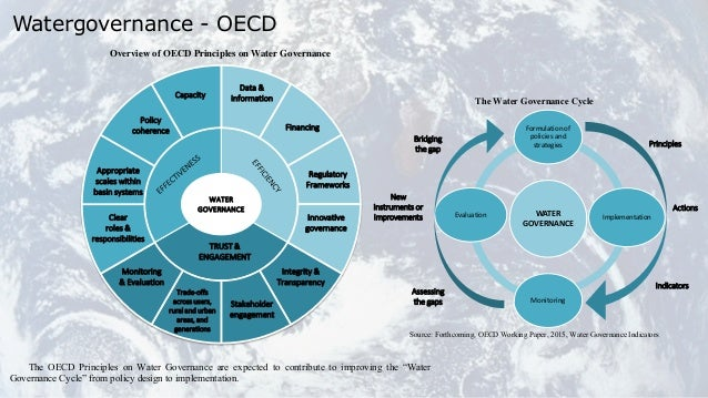 POLICY PERSPECTIVES OECD ENVIRONMENT POLICY PAPER NO. 11 Financing water Investing in sustainable growth THE ROUNDTABLE ON...