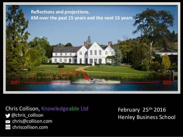 2001 2031 We are here. Reflections and projections. KM over the past 15 years and the next 15 years Chris Collison, Knowle...
