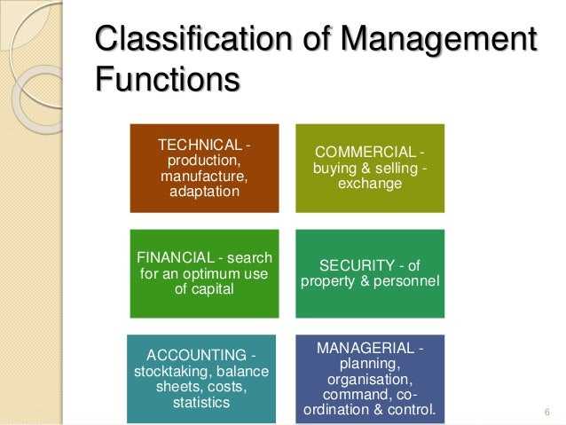 technology management functions Technology management is a multifunctional and multidisciplinary field, requiring  inputs from both commercial and technical functions in the firm, and a.