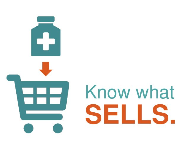 Know what SELLS.