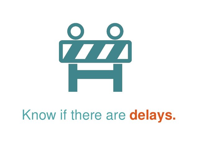 Know if there are delays.