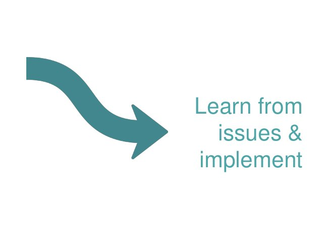 Learn from issues & implement
