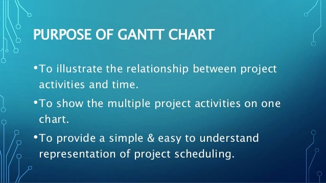 Purpose of gantt charts timiz conceptzmusic co