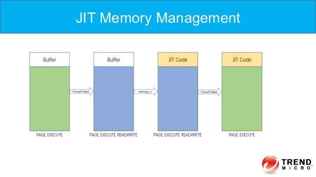 JIT Memory Management