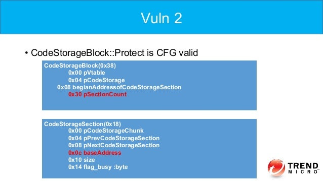 CodeStorageBlock(0x38) 0x00 pVtable 0x04 pCodeStorage 0x08 begianAddressofCodeStorageSection 0x30 pSectionCount • CodeSto...