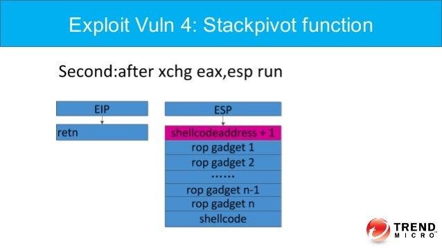 Exploit Vuln 4: Stackpivot function