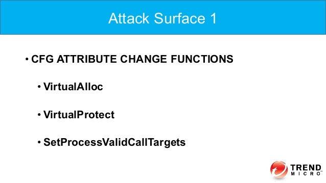 Attack Surface 1 •CFG ATTRIBUTE CHANGE FUNCTIONS •VirtualAlloc •VirtualProtect •SetProcessValidCallTargets Attack Surf...