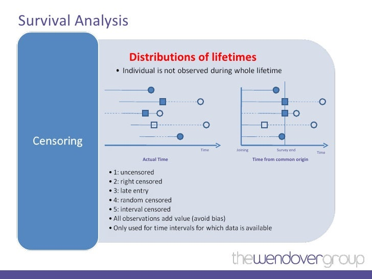 Causal mediation analysis with survival data