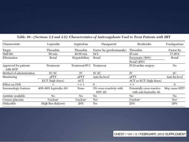 Low Clinical Likelihood of HIT, No Active Thrombosis  Do not send EIA or SRA and continue heparin  OR  If EIA/SRA sent-...