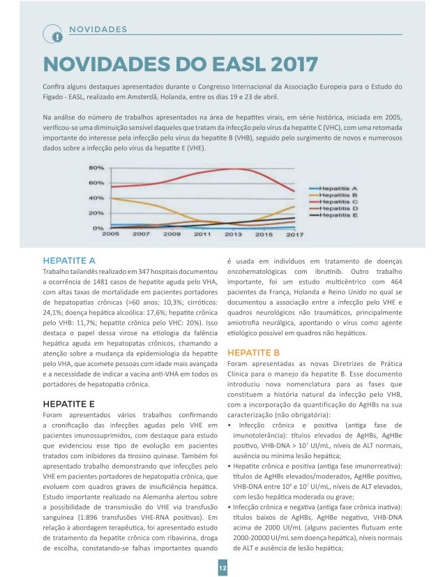Boletim Hepatites EASL SBI 2017