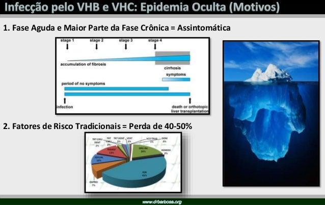 Passo 1: Identificar a infecção crônica pelo VHB - AgHBs (+) > 6 meses (5 a 10%, acima do 2º ano de vida) - Anti-HBc: marc...