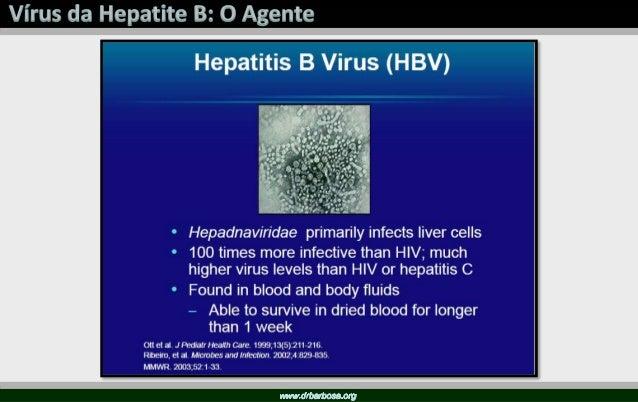 Slide cedido pelo Dr. Marcelo Naveira