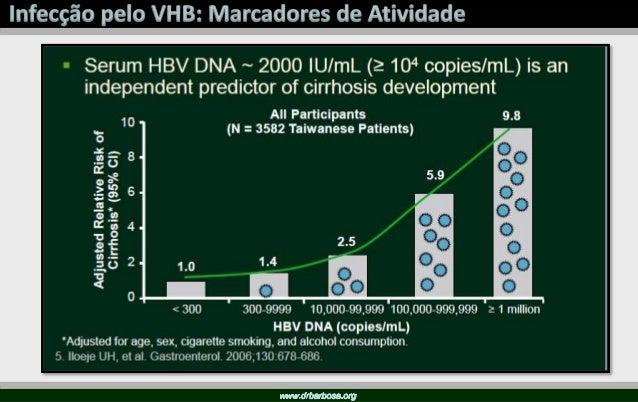 Wyles, 2013 RVS: 85 - 95%