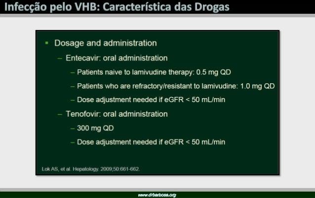 Slide cedido pela Dr. Fábio Mesquita