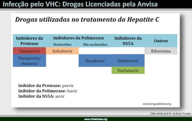 Hepatites Crônicas Virais  Abordagem Terapêutica 2016