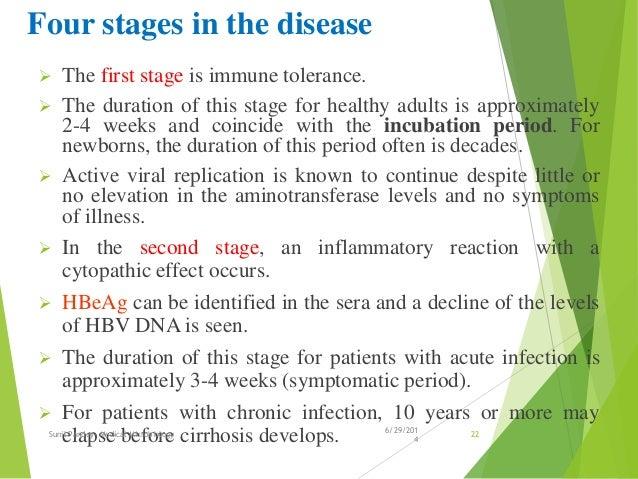 Hepatitis C Staging