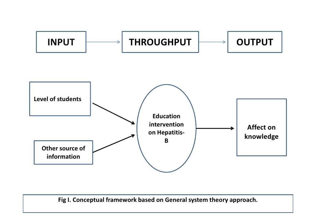 theoretical framework for school scheduling management Systemic change: conceptual framework change efforts and school change the framework provides a set of concepts to join school-based management.