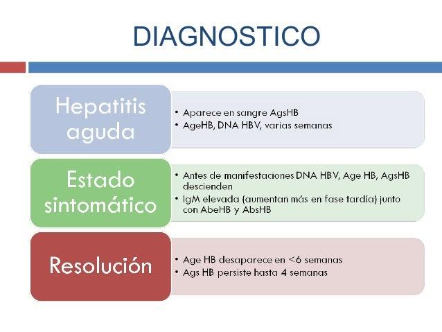 Hepatitis Viral B, C y D