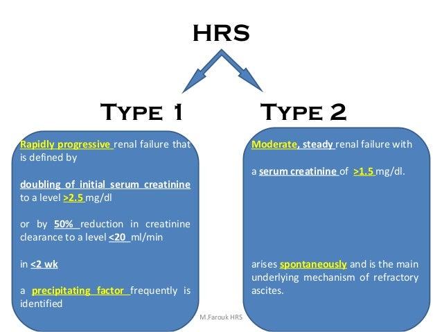 hepatorenal syndrome, Skeleton
